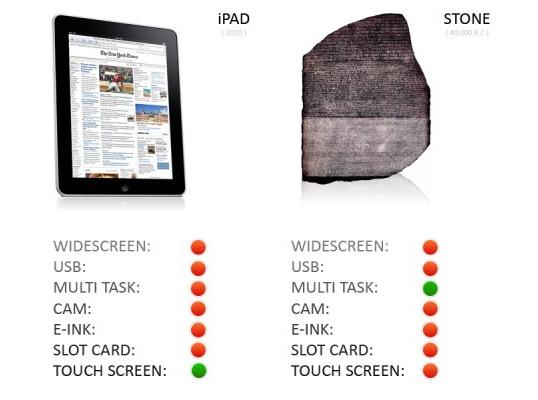 iPad protiv kamena - sudski vještak informatike i telekomunikacija Saša Aksentijević