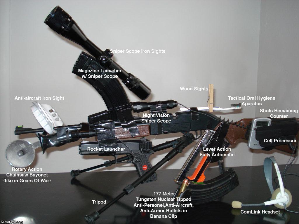 http://bitsandpieces.us/wp-content/uploads/2010/06/imagesSwiss-army-gun.jpeg