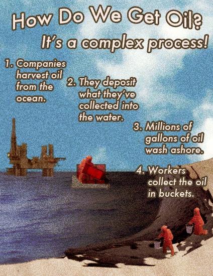 How we get oil