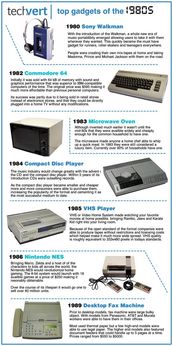 1980sGadgets