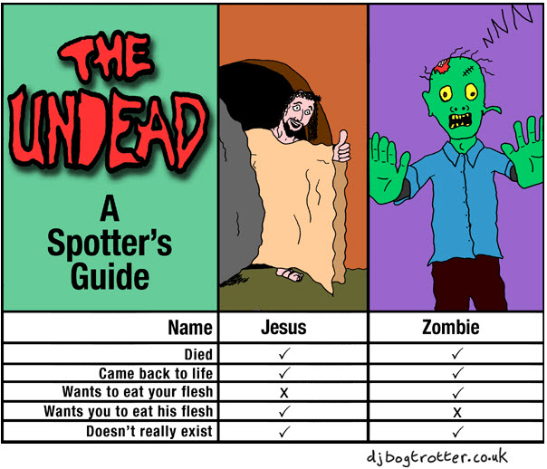 Undead guide