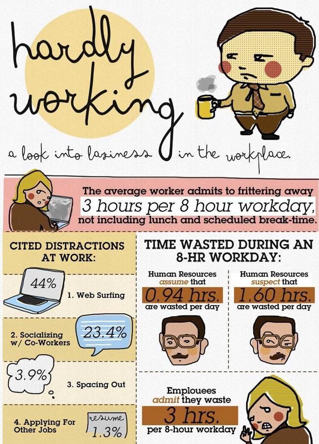 Hardly working1