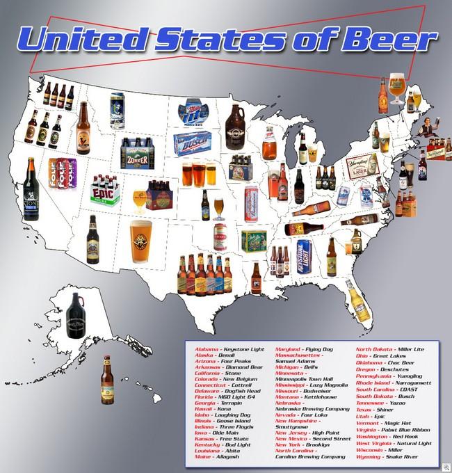US of beer