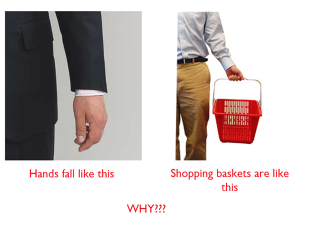 Shopping basket question