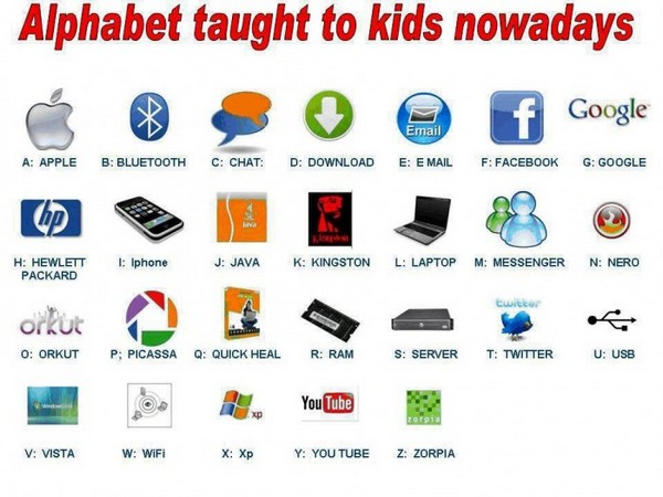 Alfabeto 2012
