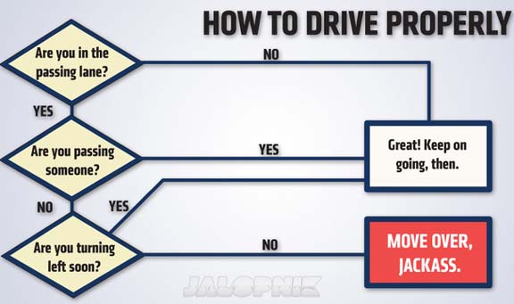 How to drive properly
