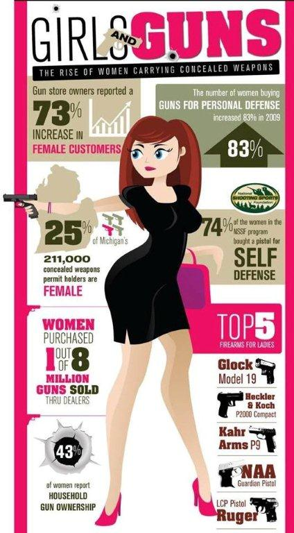 Girls-and-guns