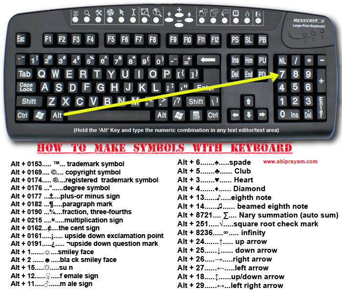 How to make symbols with your keyboard - Bits and Pieces: bitsandpieces.us/2013/04/23/how-to-make-symbols-with-your-keyboard