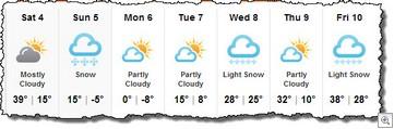 Forecast jan 4