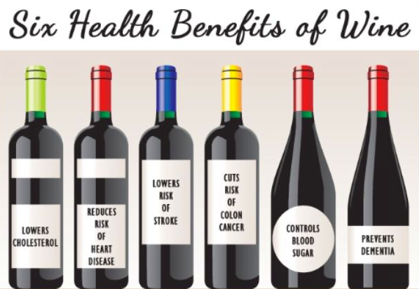 Six health benefits of wine