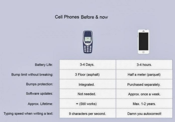 Mobile phones then and now