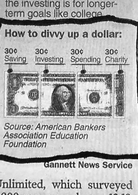 How to divy up a dollar