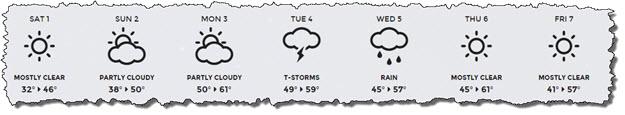 Forecast nov 1