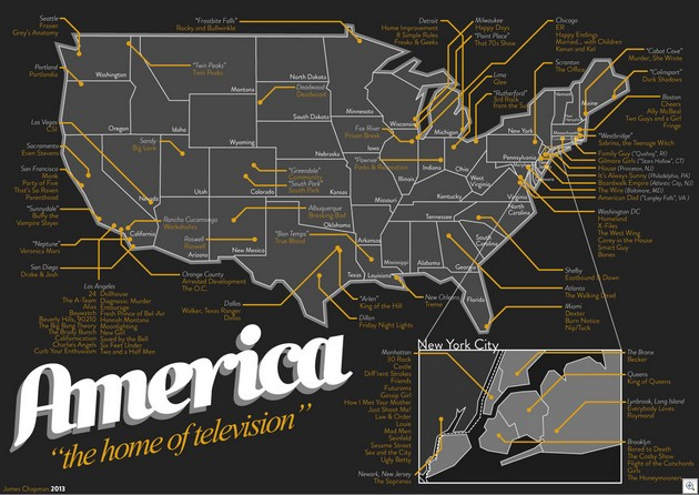America Home of television