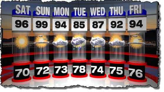 Forecast sep 19 vegas