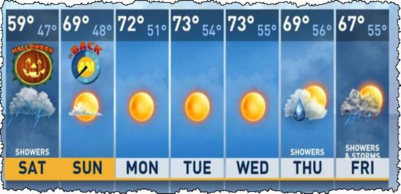 Forecast oct 31
